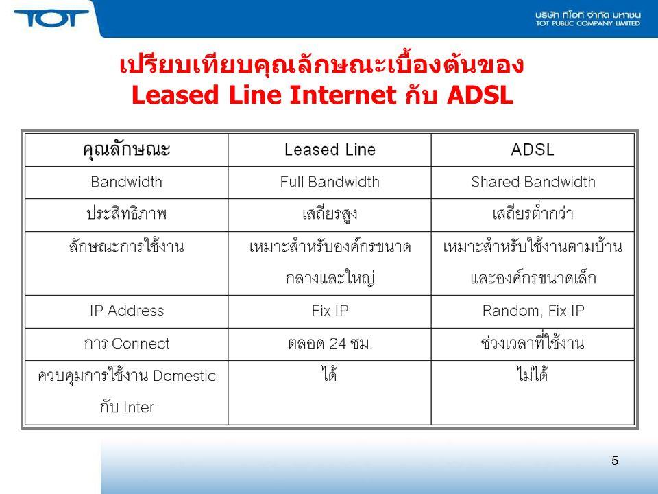 เปรียบเทียบคุณลักษณะเบื้องต้นของ Leased Line Internet กับ ADSL