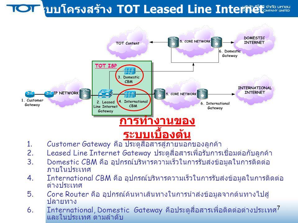 ระบบโครงสร้าง TOT Leased Line Internet