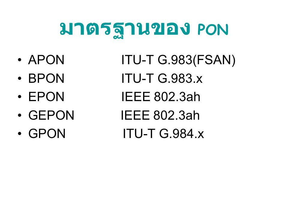 มาตรฐานของ PON APON ITU-T G.983(FSAN) BPON ITU-T G.983.x