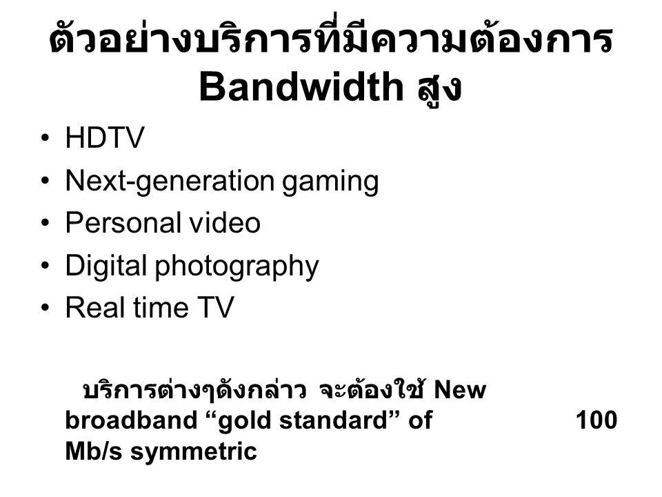 ตัวอย่างบริการที่มีความต้องการ Bandwidth สูง