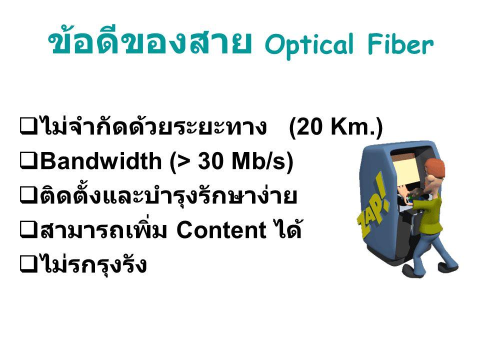 ข้อดีของสาย Optical Fiber