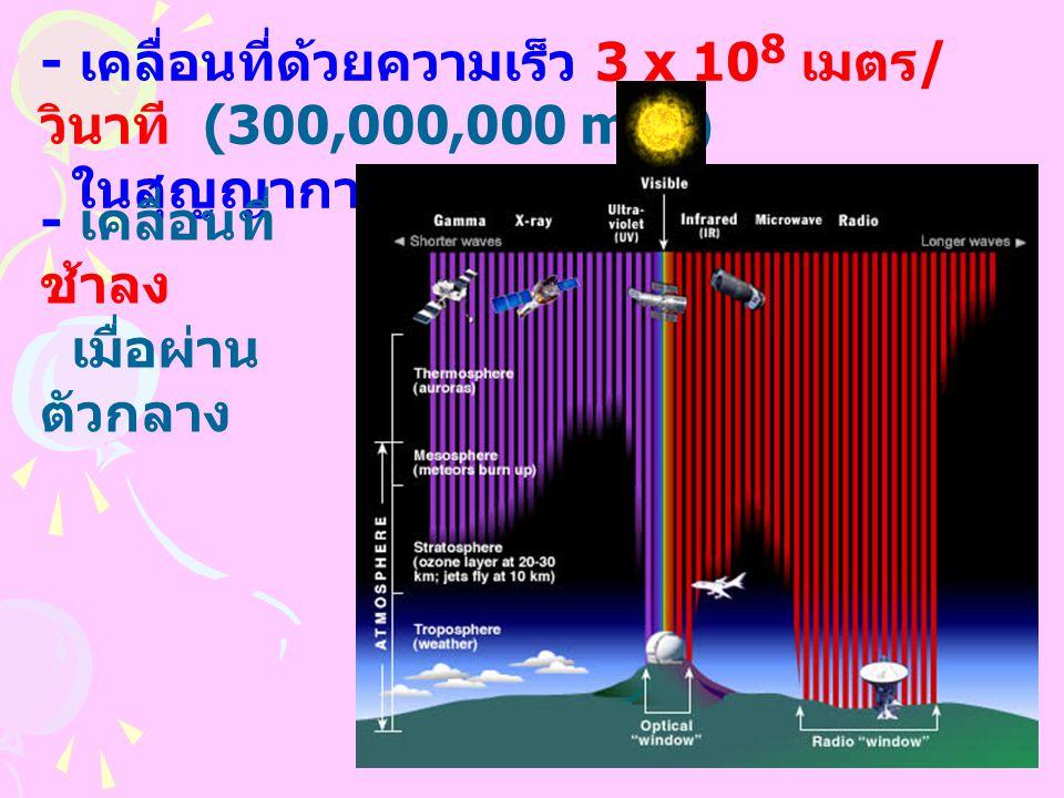 - เคลื่อนที่ด้วยความเร็ว 3 x 108 เมตร/วินาที (300,000,000 m/s) ในสุญญากาศหรือ 1 x 109 km/hr