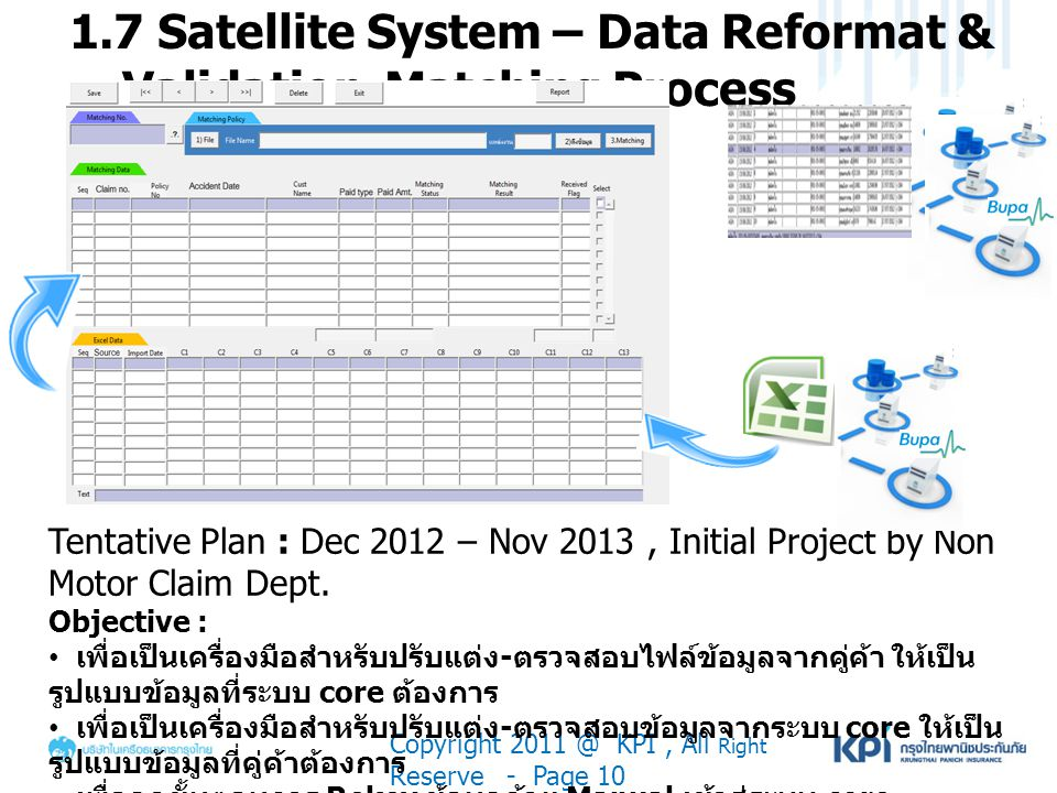1.7 Satellite System – Data Reformat & Validation-Matching Process
