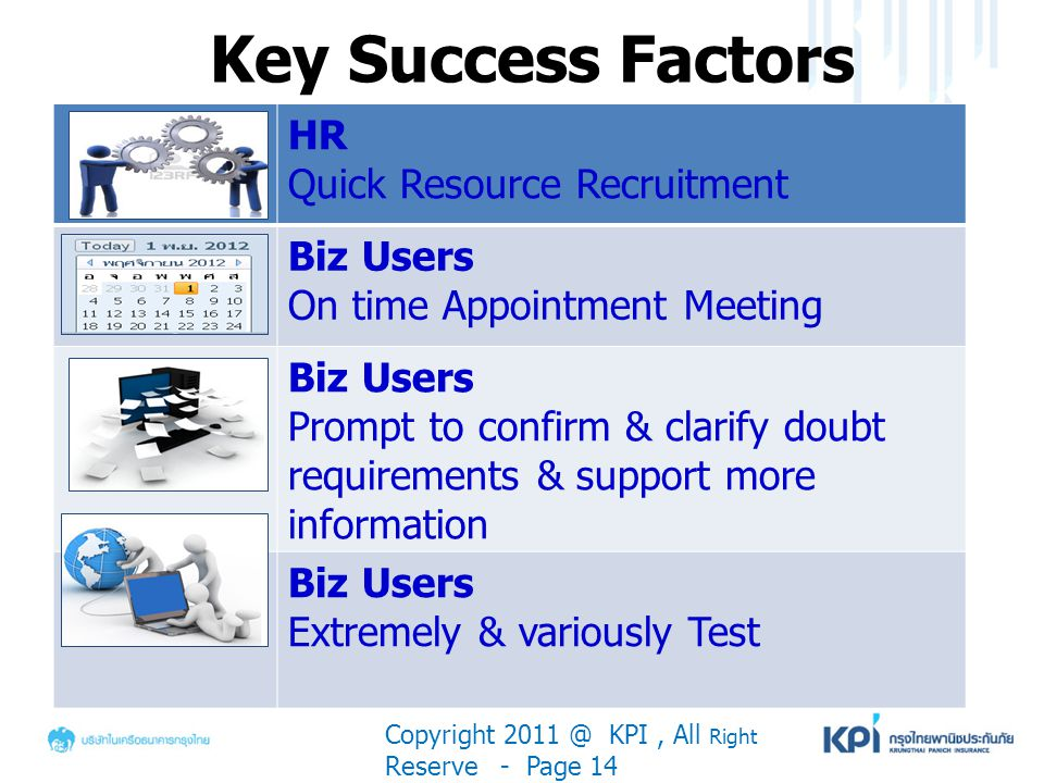 Key Success Factors HR Quick Resource Recruitment Biz Users