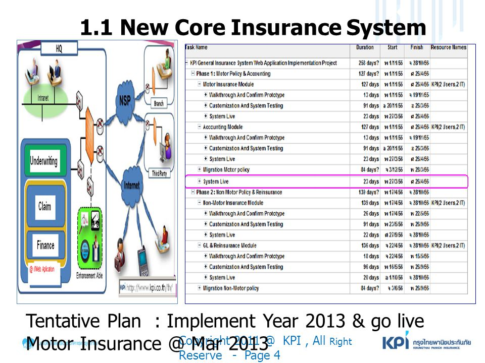 1.1 New Core Insurance System