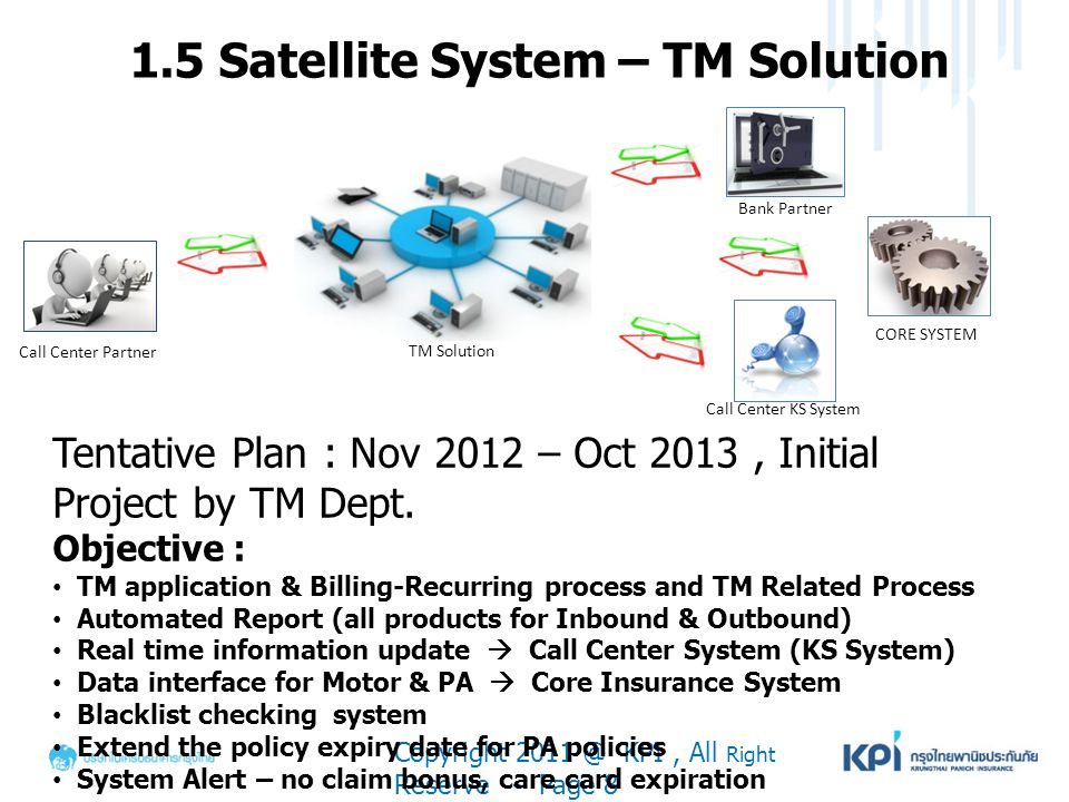 1.5 Satellite System – TM Solution