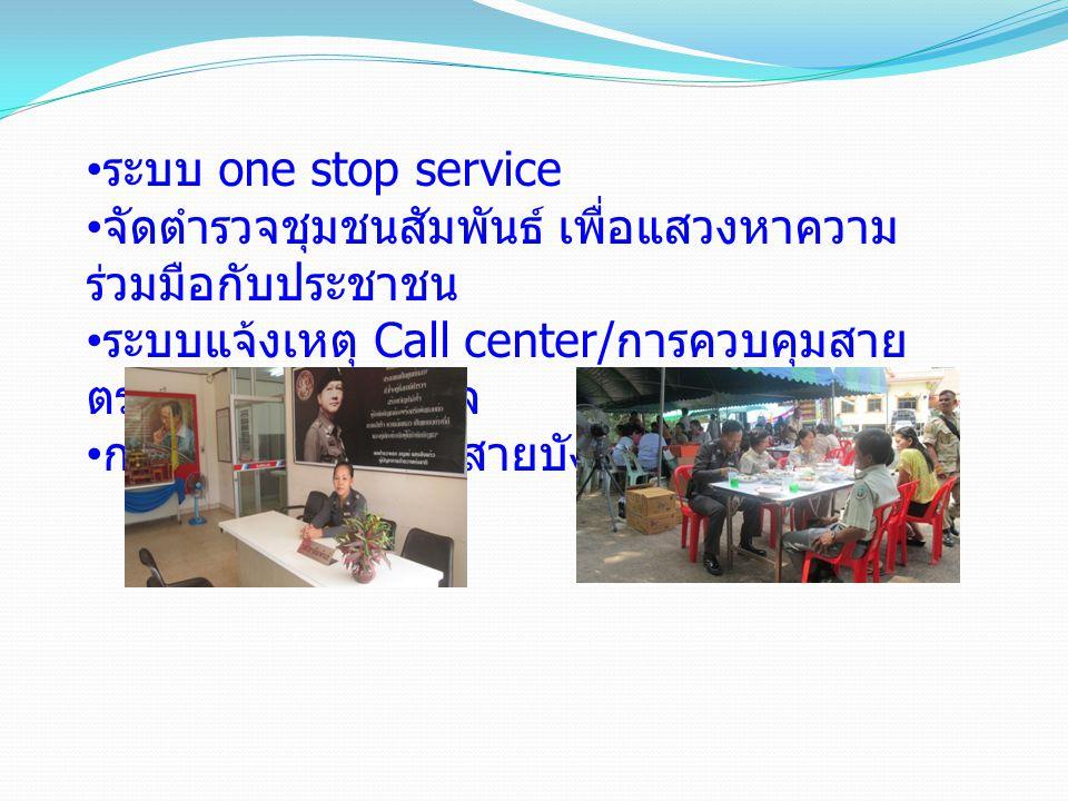 ระบบ one stop service จัดตำรวจชุมชนสัมพันธ์ เพื่อแสวงหาความร่วมมือกับประชาชน. ระบบแจ้งเหตุ Call center/การควบคุมสายตรวจ/การรายงานผล.
