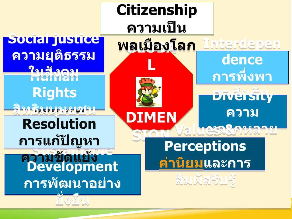 Global Citizenship ความเป็นพลเมืองโลก GLOBAL DIMENSION