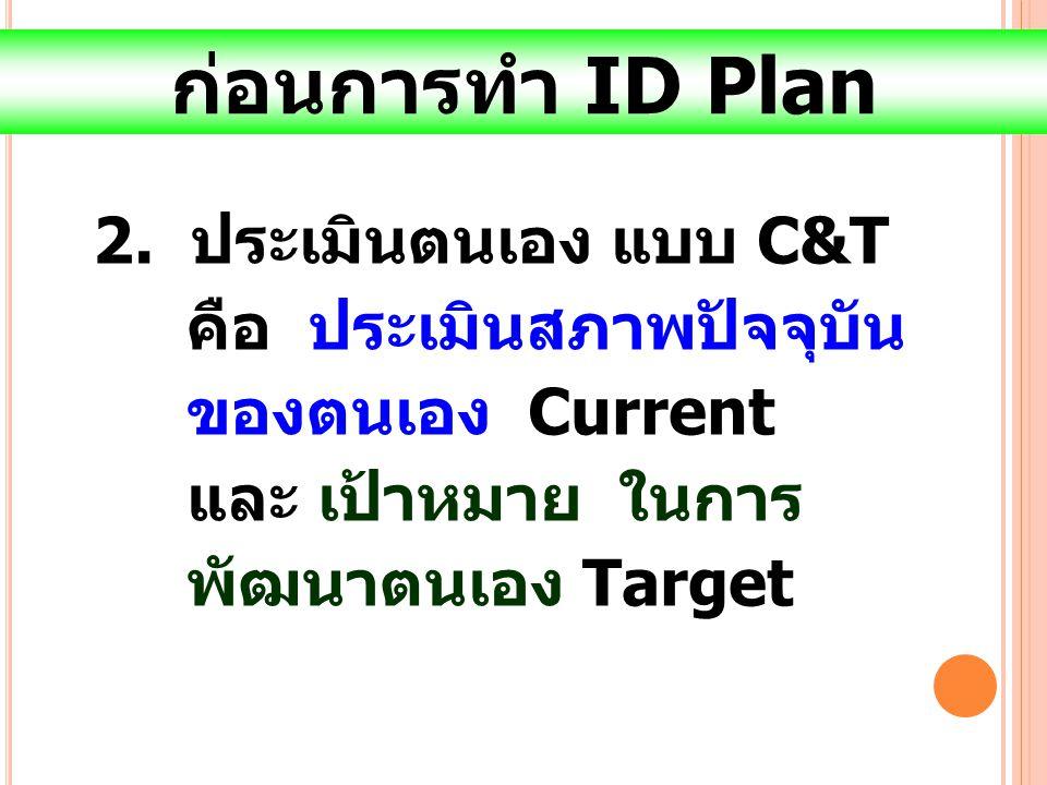 ก่อนการทำ ID Plan 2.