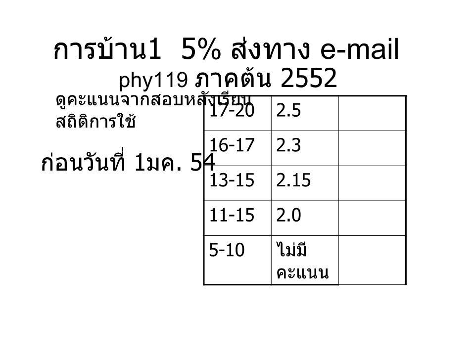 การบ้าน1 5% ส่งทาง e-mail