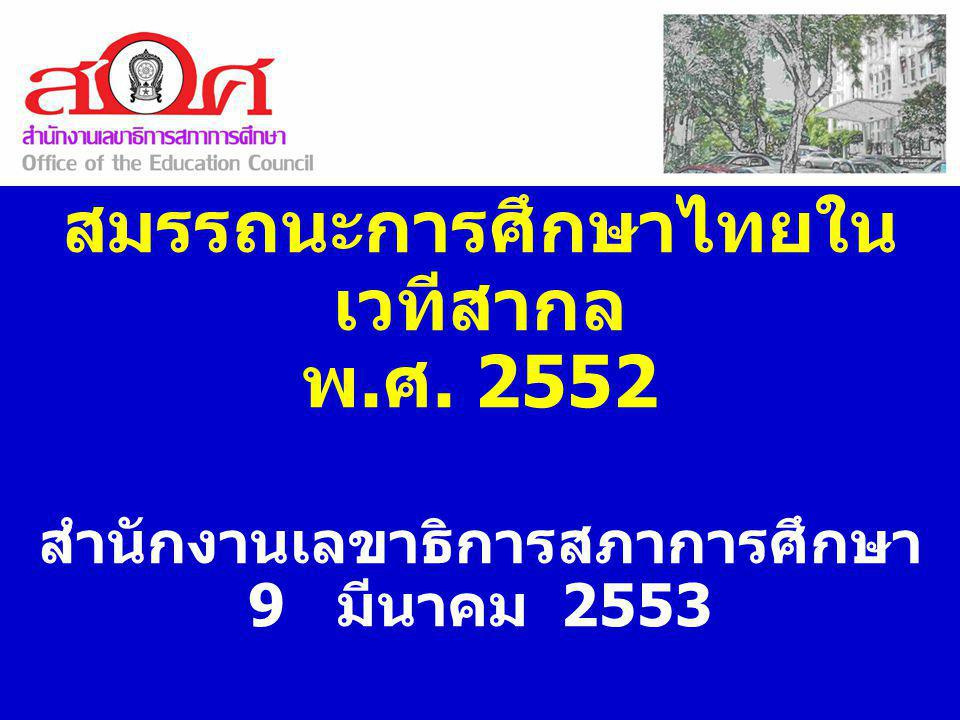 สมรรถนะการศึกษาไทยในเวทีสากล พ. ศ
