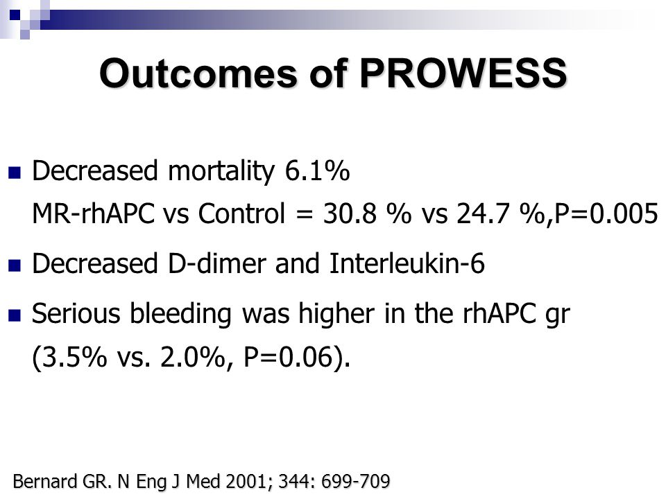 Outcomes of PROWESS Decreased mortality 6.1% MR-rhAPC vs Control = 30.8 % vs 24.7 %,P=0.005.