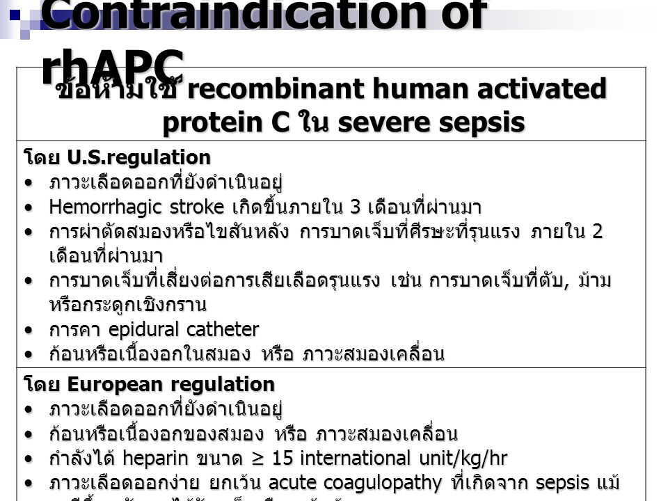 Contraindication of rhAPC