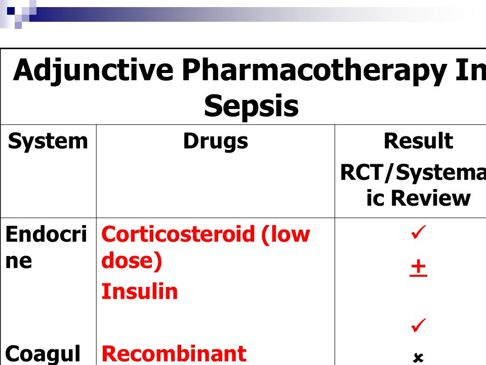 Adjunctive Pharmacotherapy In Sepsis RCT/Systematic Review