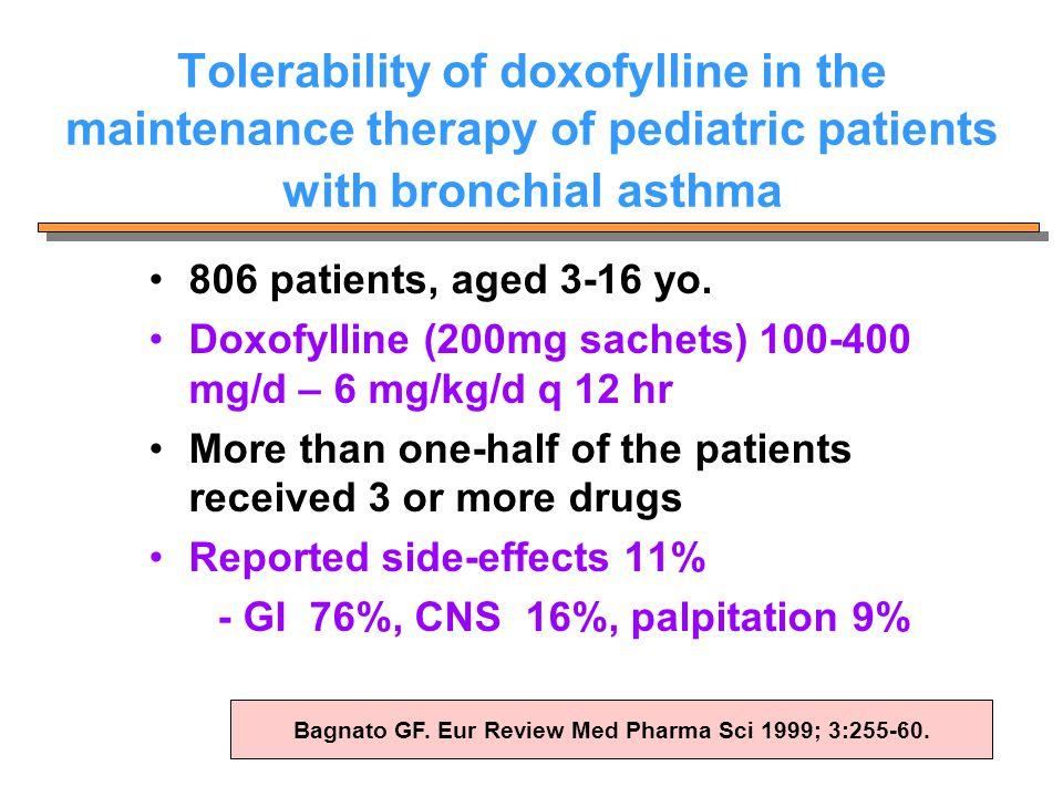 Bagnato GF. Eur Review Med Pharma Sci 1999; 3:255-60.