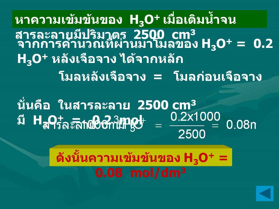 ดังนั้นความเข้มข้นของ H3O+ = 0.08 mol/dm3