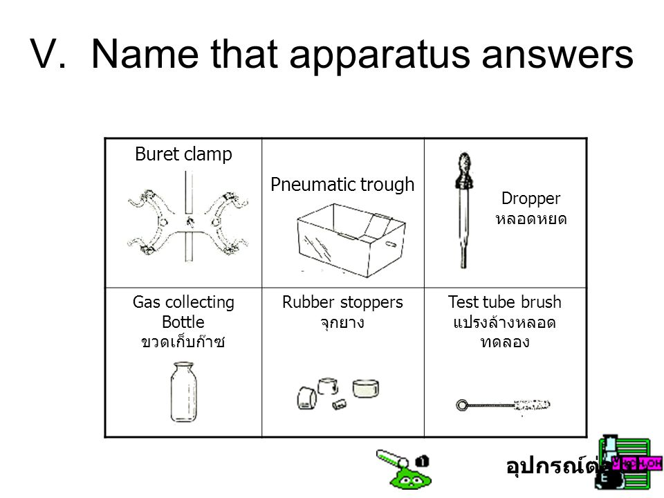 V. Name that apparatus answers