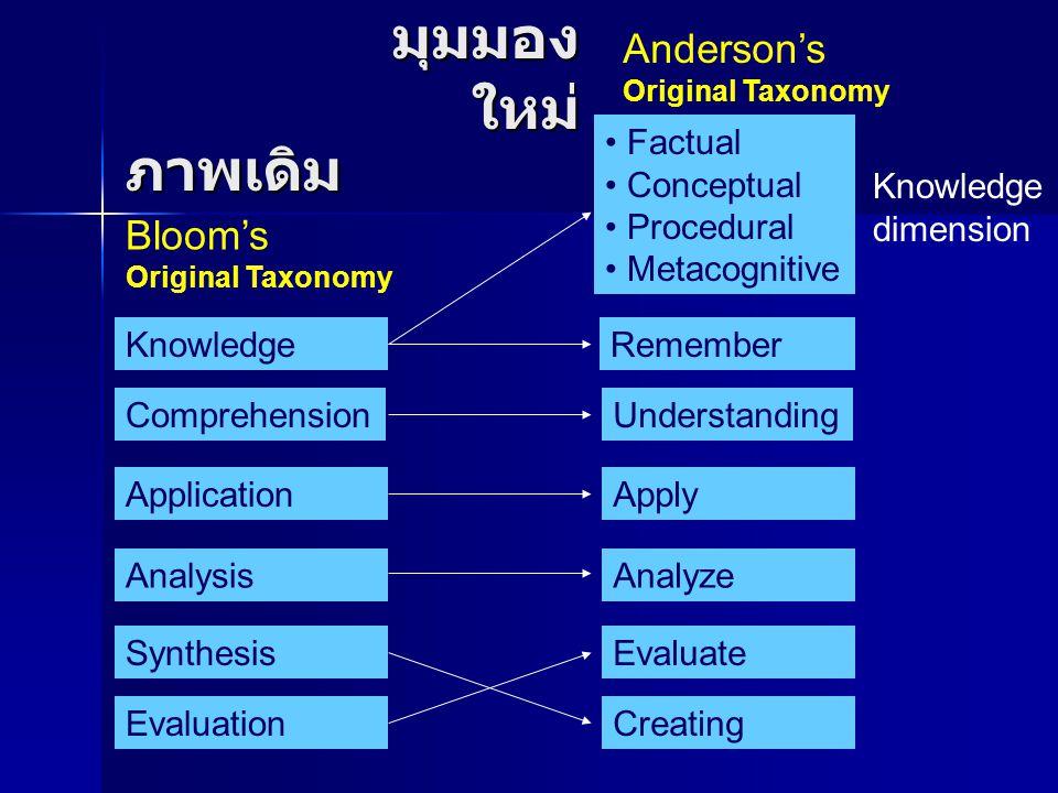 มุมมองใหม่ ภาพเดิม Anderson's Bloom's Factual Conceptual Procedural