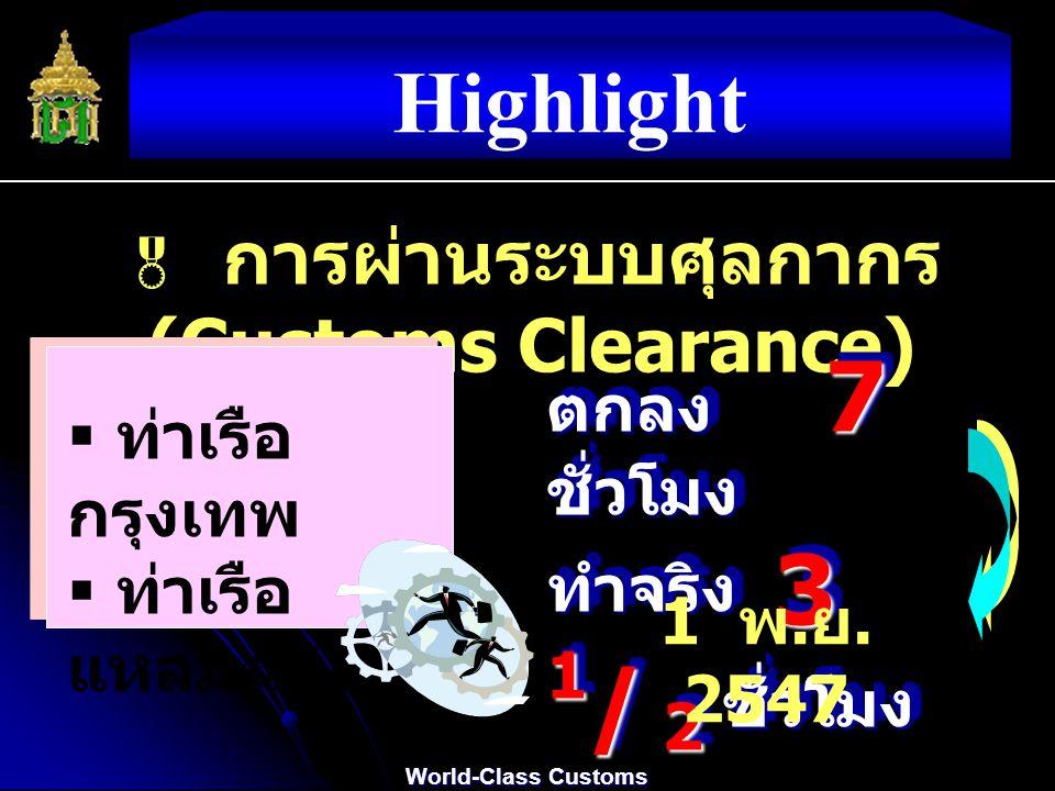 การผ่านระบบศุลกากร (Customs Clearance)