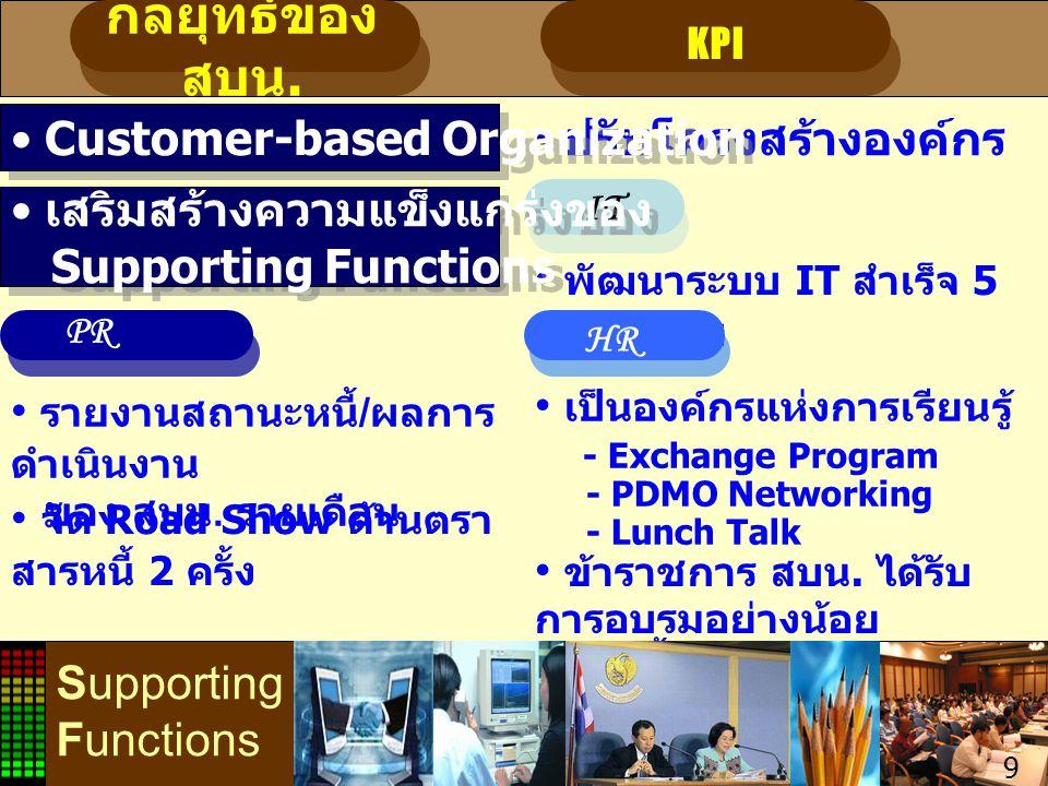 กลยุทธ์ของ สบน. Customer-based Organization ปรับโครงสร้างองค์กร