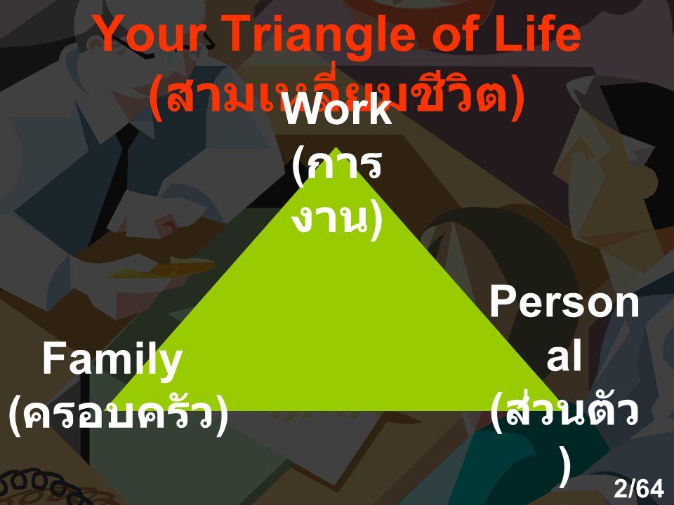 Your Triangle of Life (สามเหลี่ยมชีวิต)