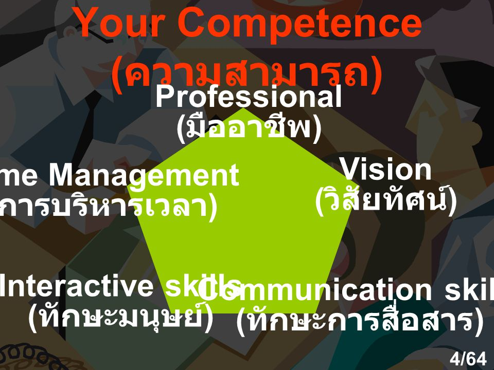 Your Competence (ความสามารถ)