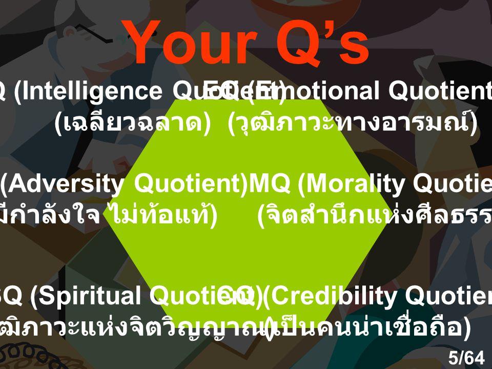Your Q's IQ (Intelligence Quotient) (เฉลียวฉลาด)