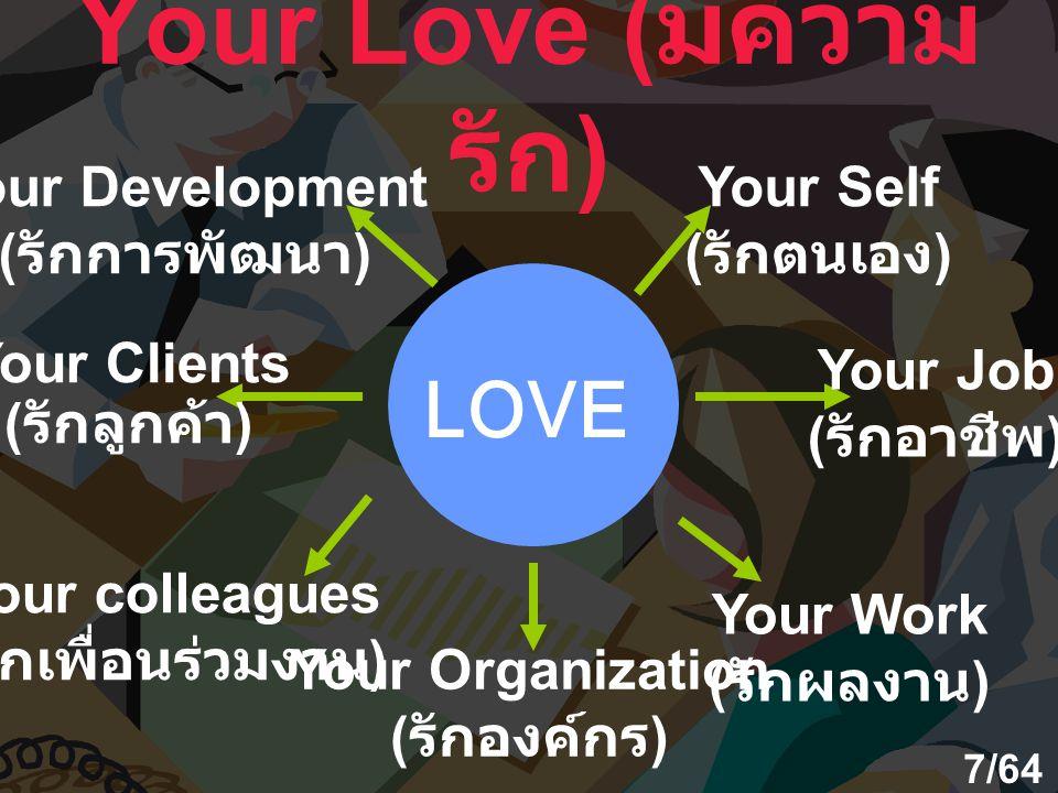 Your Love (มีความรัก) Your Development (รักการพัฒนา) Your Self