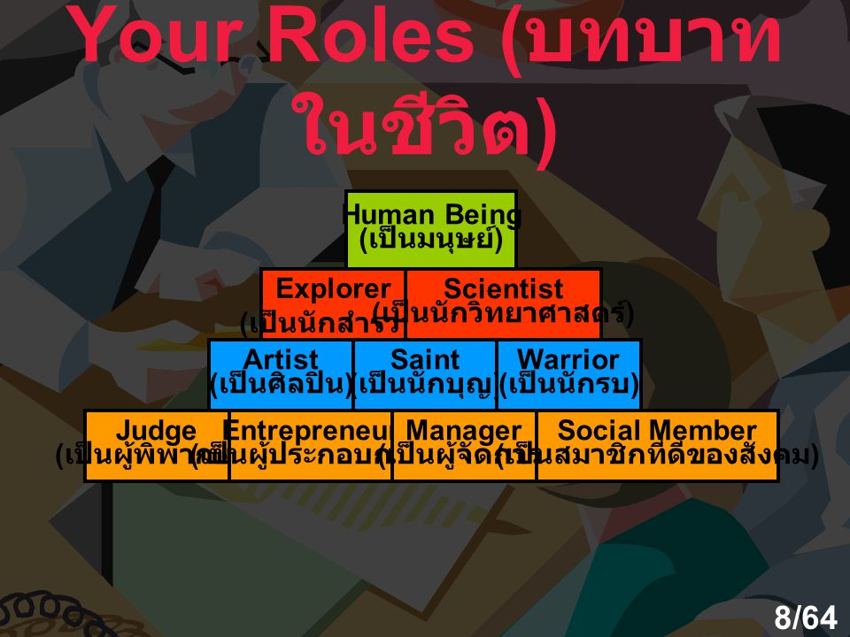 Your Roles (บทบาทในชีวิต)