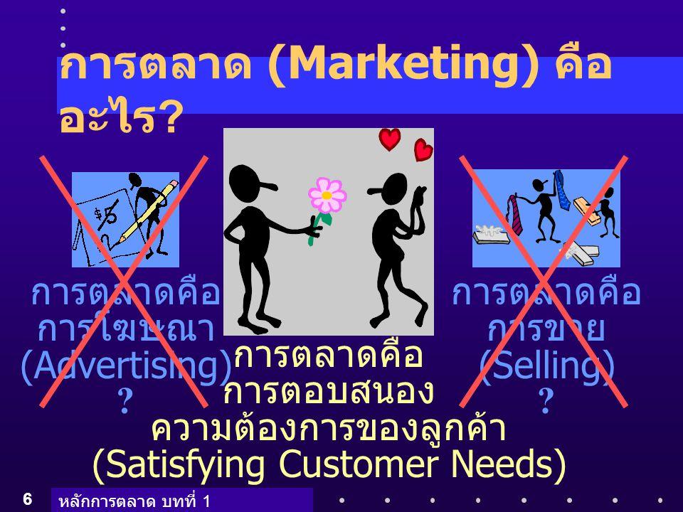 การตลาด (Marketing) คืออะไร