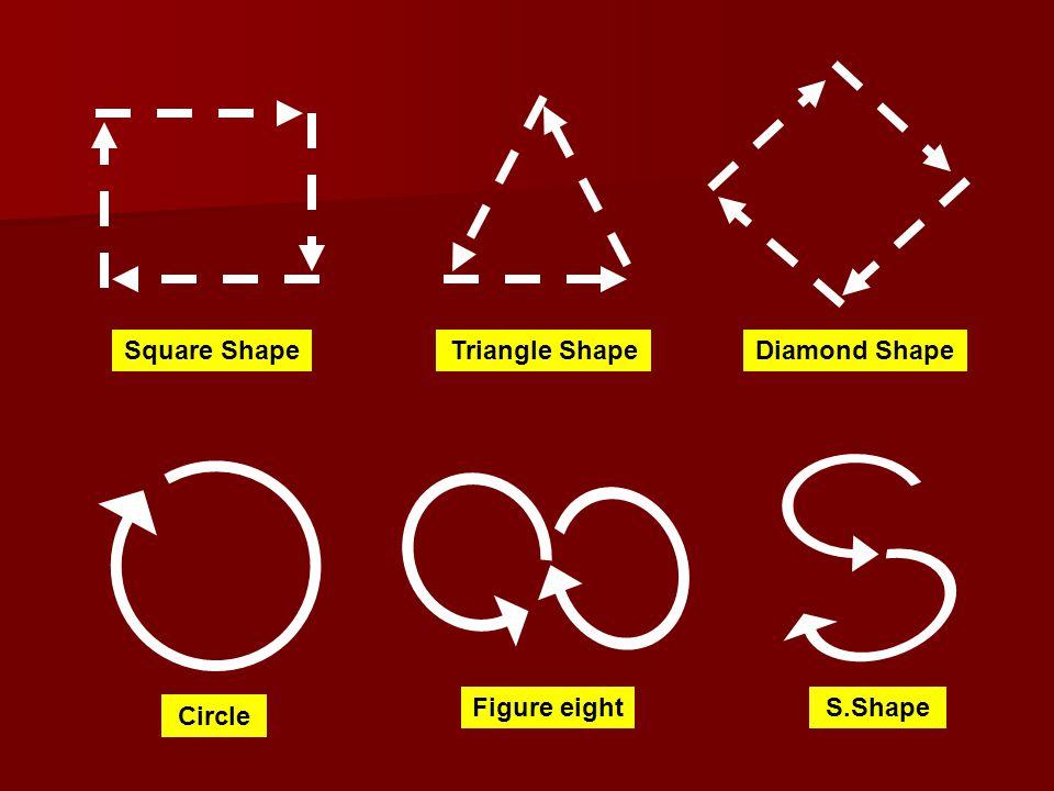 Square Shape Triangle Shape Diamond Shape Figure eight S.Shape Circle