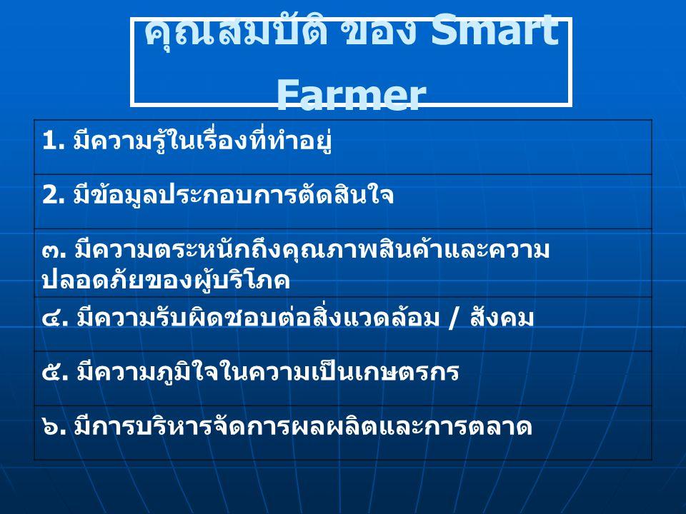 คุณสมบัติ ของ Smart Farmer