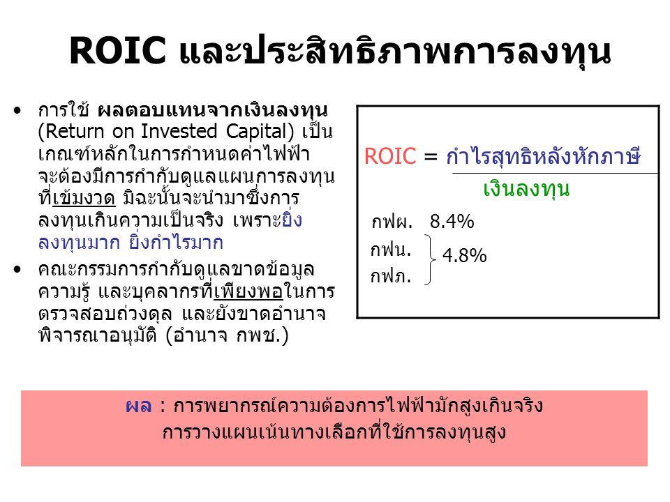 ROIC และประสิทธิภาพการลงทุน