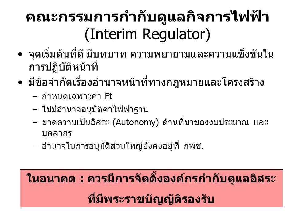 คณะกรรมการกำกับดูแลกิจการไฟฟ้า (Interim Regulator)