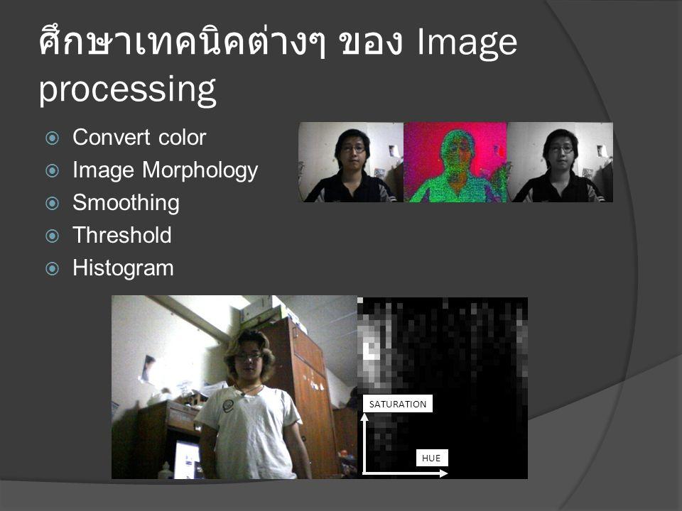 ศึกษาเทคนิคต่างๆ ของ Image processing
