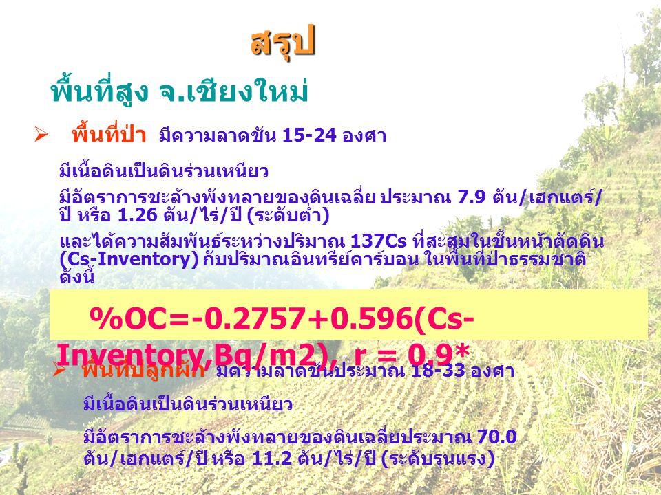 %OC=-0.2757+0.596(Cs-Inventory,Bq/m2), r = 0.9*