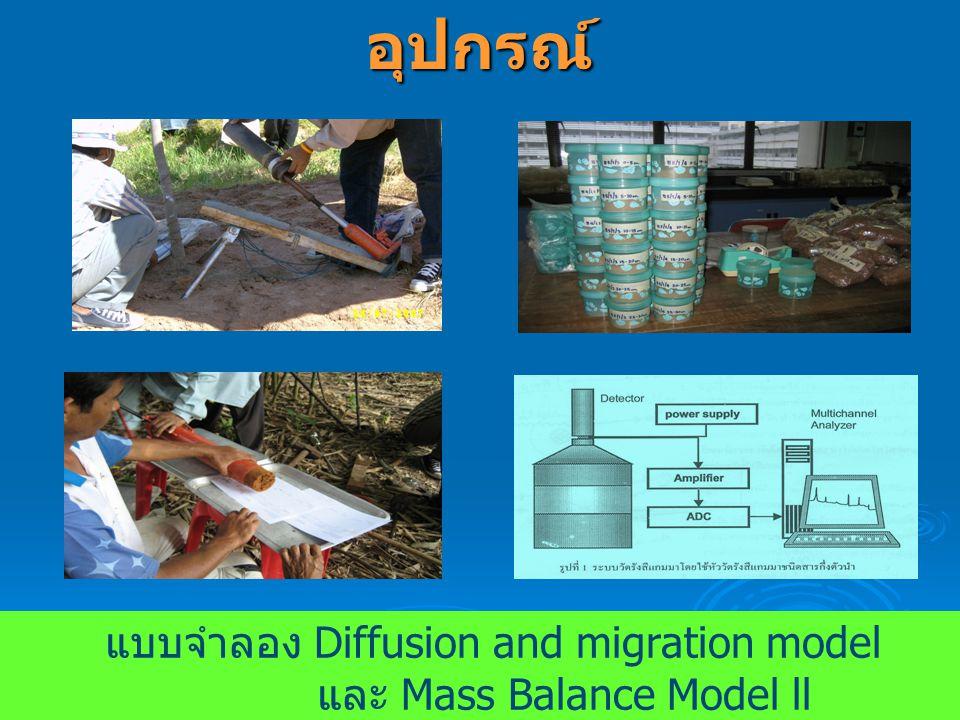 แบบจำลอง Diffusion and migration model และ Mass Balance Model ll