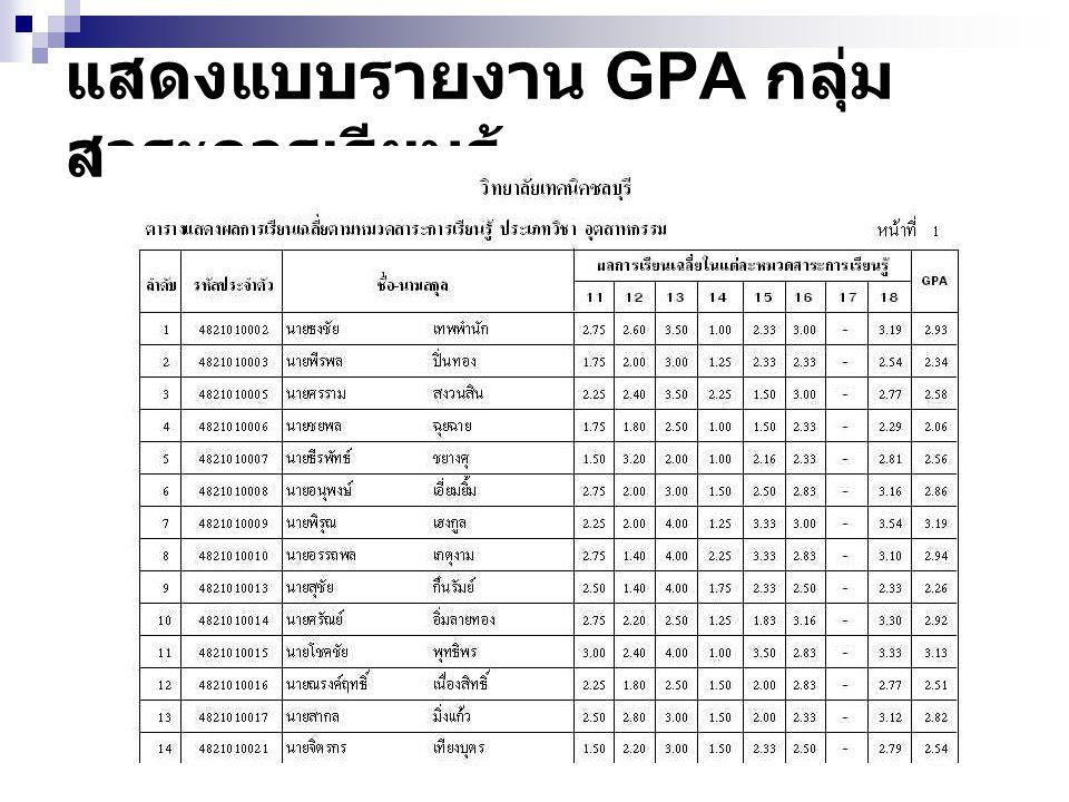 แสดงแบบรายงาน GPA กลุ่มสาระการเรียนรู้