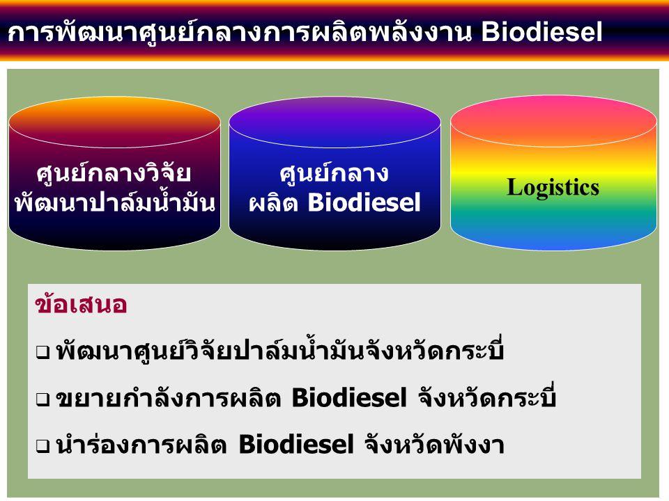 การพัฒนาศูนย์กลางการผลิตพลังงาน Biodiesel
