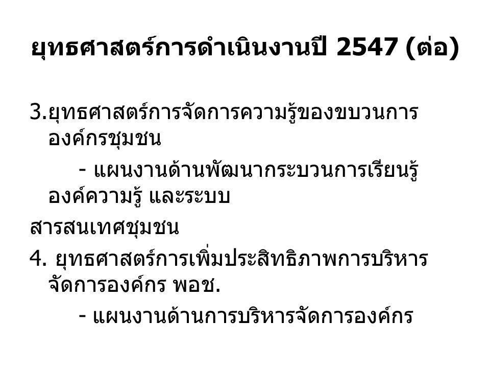 ยุทธศาสตร์การดำเนินงานปี 2547 (ต่อ)