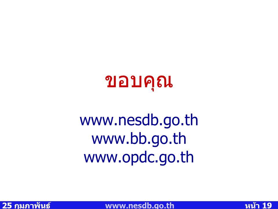 ขอบคุณ www.nesdb.go.th www.bb.go.th www.opdc.go.th