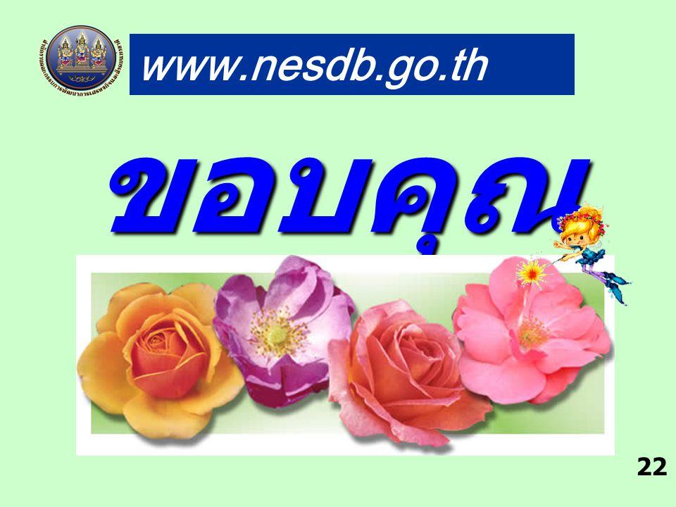 www.nesdb.go.th ขอบคุณ 22