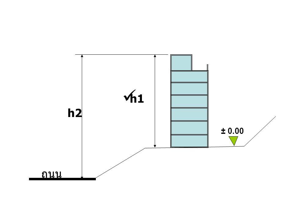  h1 h2 ± 0.00 ถนน