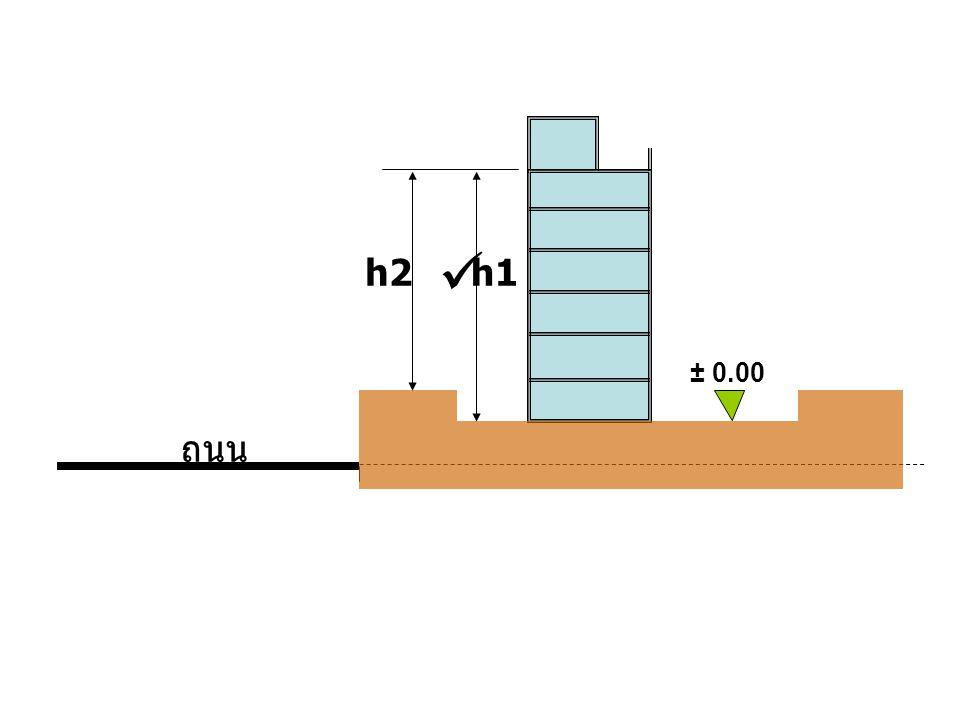 h2 h1  ± 0.00 ถนน