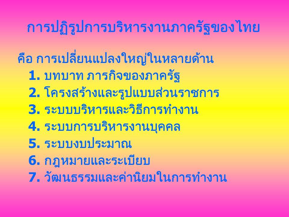 การปฏิรูปการบริหารงานภาครัฐของไทย