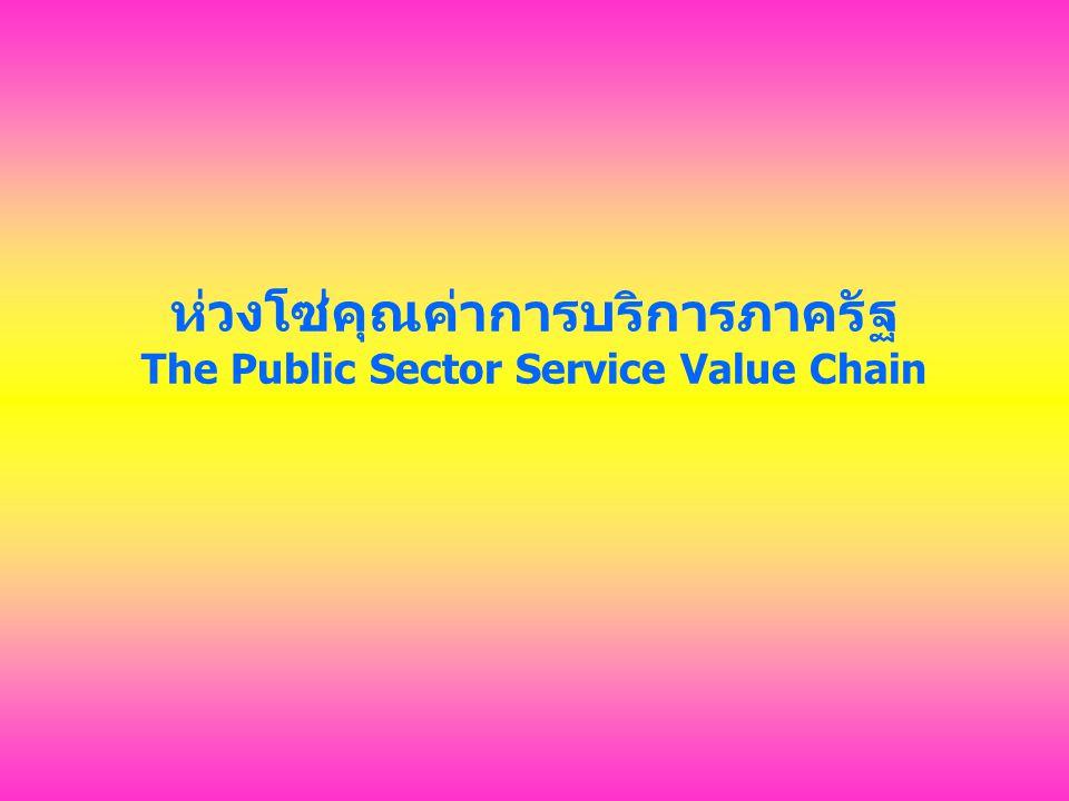 ห่วงโซ่คุณค่าการบริการภาครัฐ The Public Sector Service Value Chain