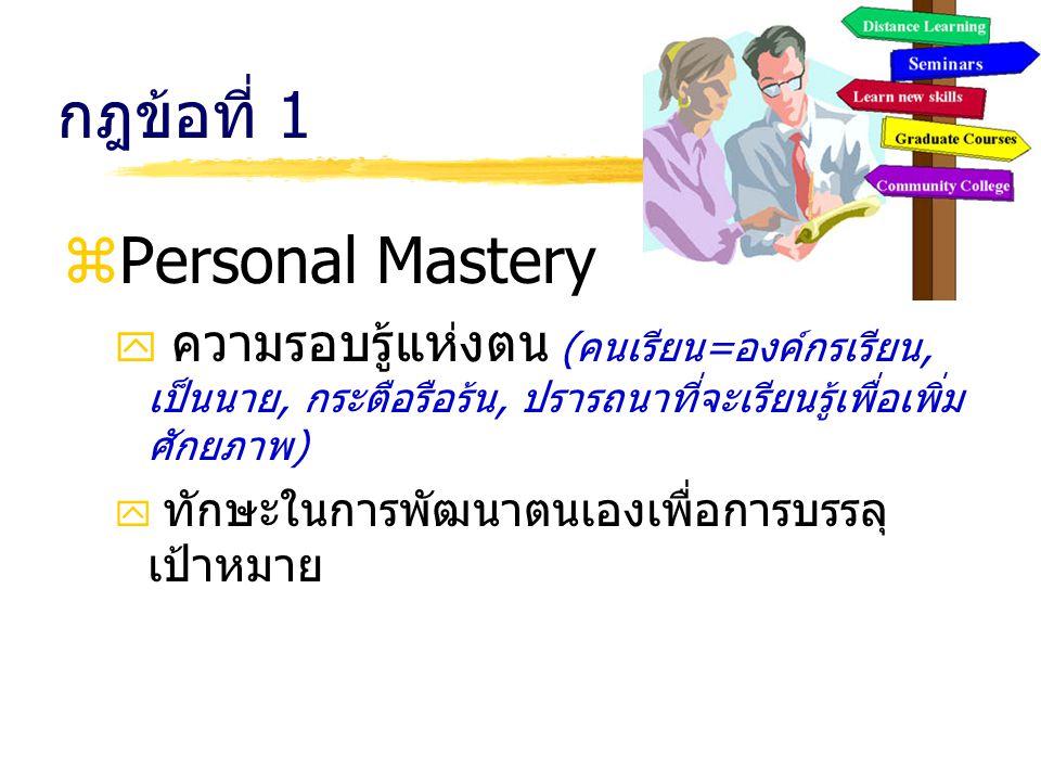 กฎข้อที่ 1 Personal Mastery