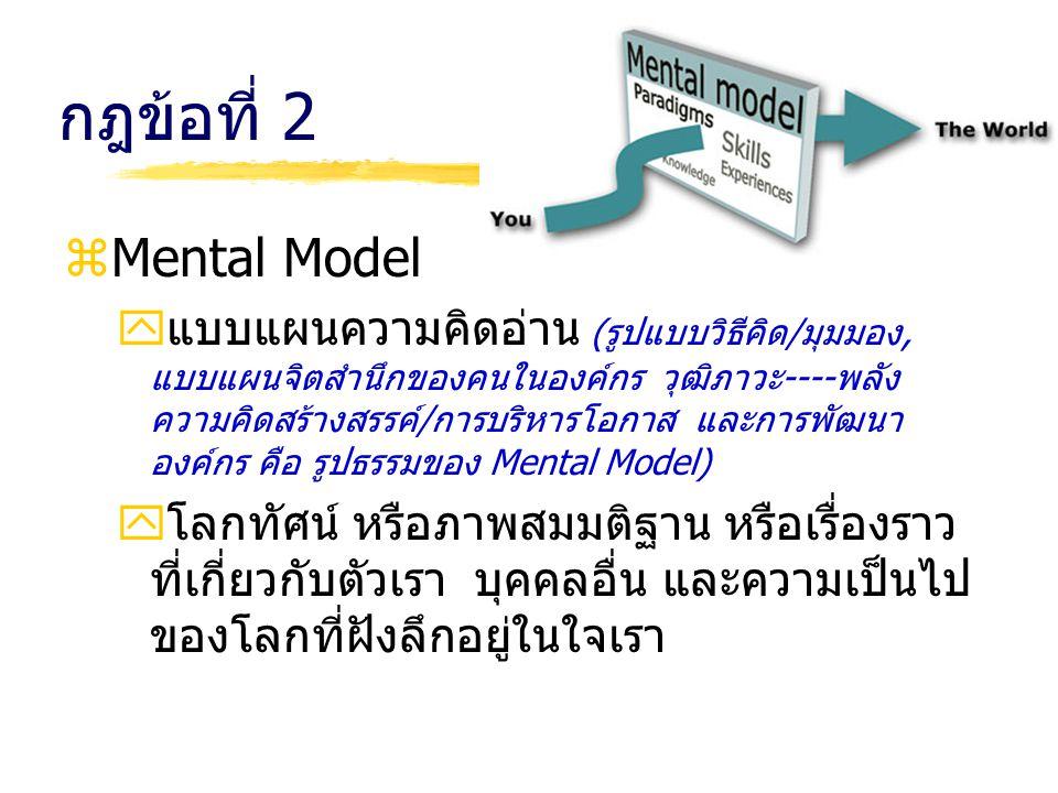 กฎข้อที่ 2 Mental Model.