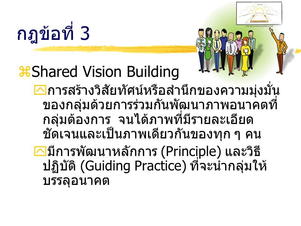 กฎข้อที่ 3 Shared Vision Building