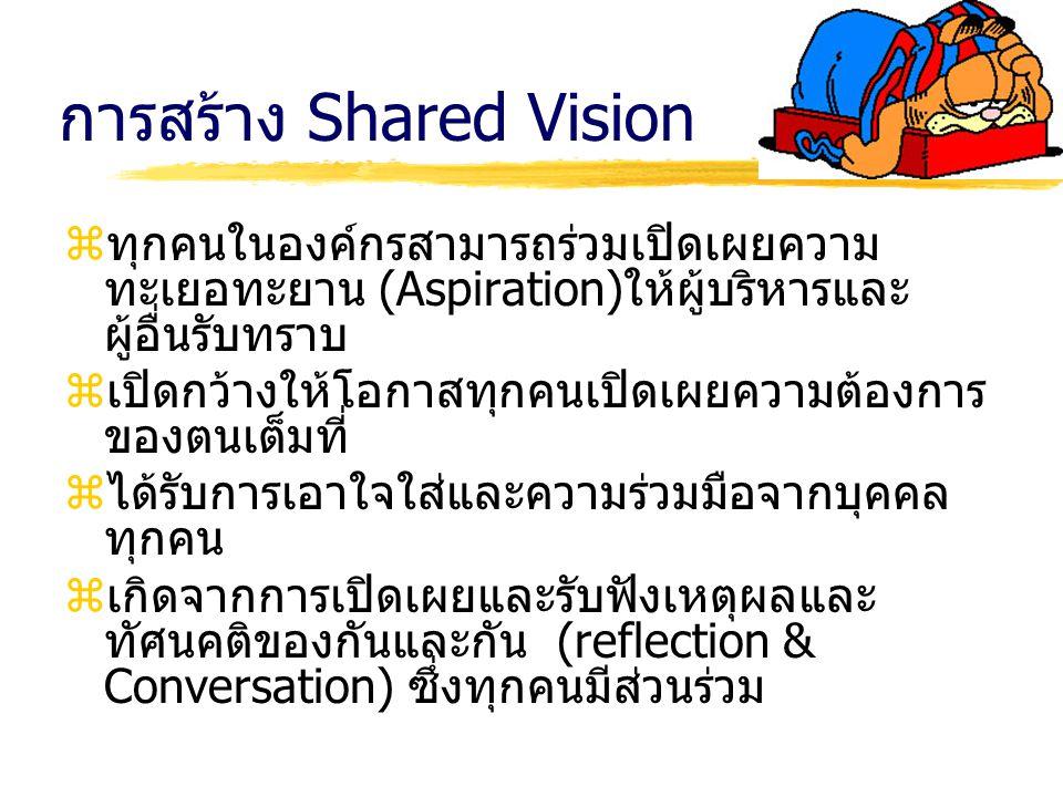 การสร้าง Shared Vision
